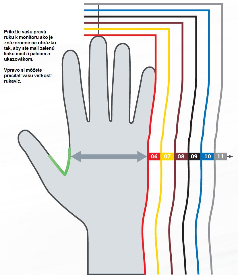 meranie-ruky