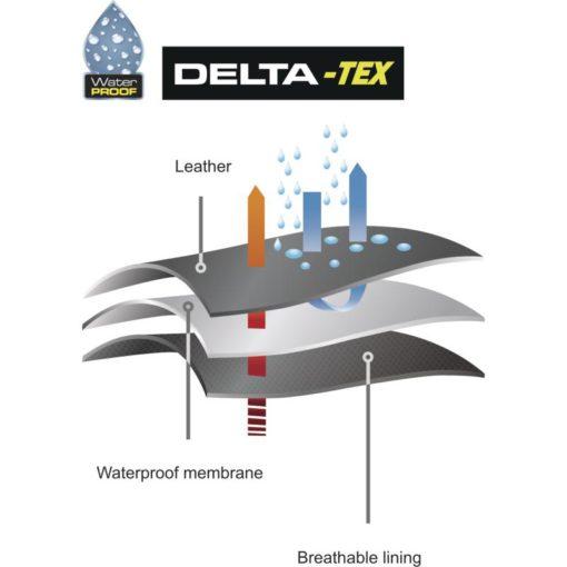 DELTA-TEX schemaGB